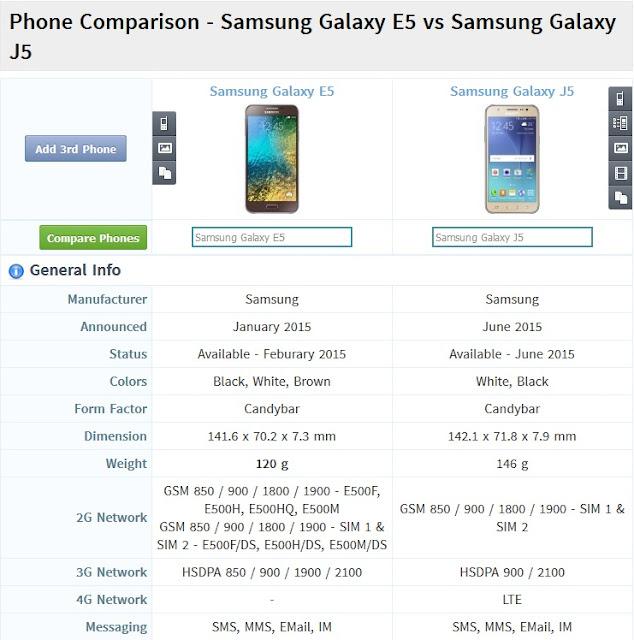 Samsung Galaxy E5 Vs Samsung Galaxy J5