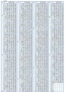 11/24   第17281期今彩539托牌演算