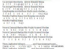 Not Angka dan Lirik Lagu Ya Asyiqol Mustofa - Sabyan - Not