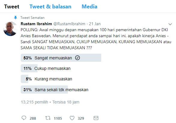 polling Rustam Ibrahim 100 hari Anies-Sandi