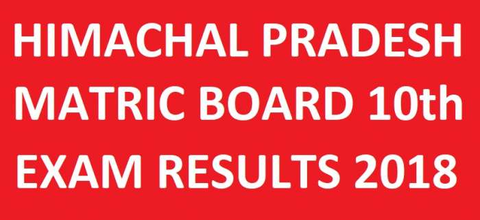HPBOSE 10th Matric Result s