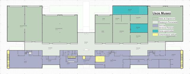 Plano de la gestión de espacios del Menil Museum