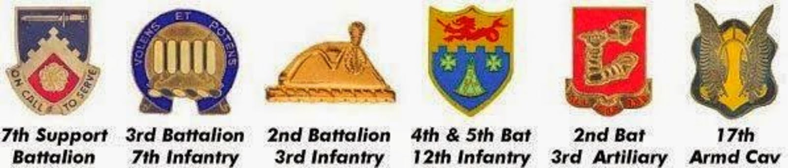 199th LIGHT INFANTRY BRIGADE SUPPORT BATTALIONS