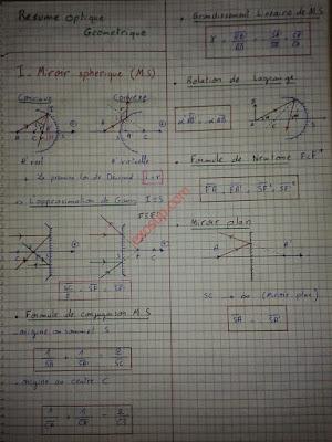 résumé d'optique géométrique smpc s2 p1