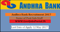 Andhra Bank Recruitment 2017– Sub-Staff