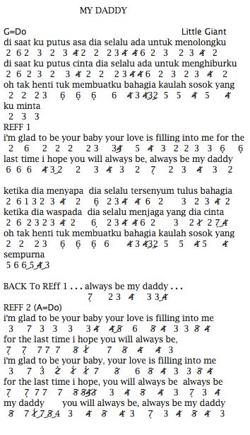 Not Angka Pianika Lagu Little Giant My Daddy