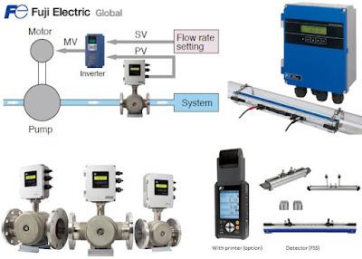 Fujielectric Ultrasonic Flowmeters