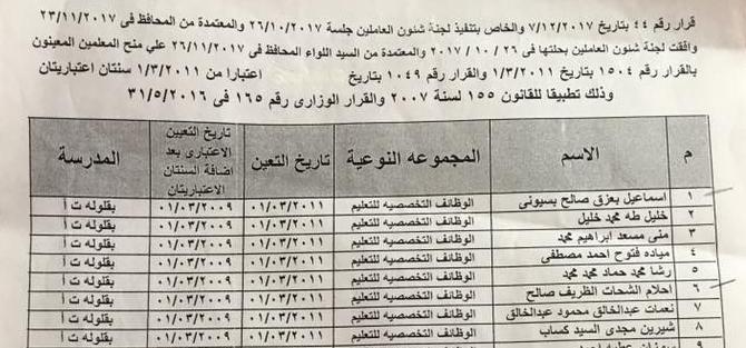 قرار ضم مده سنتين معلم مساعد للمعلمين دفعه 1 / 3 / 2011 بدون قضايا - لجميع الاسماء هنااااا