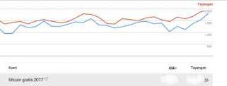 Cara Menggunakan Google Suggest Long Tail Keyword Meningkatkan Trafik