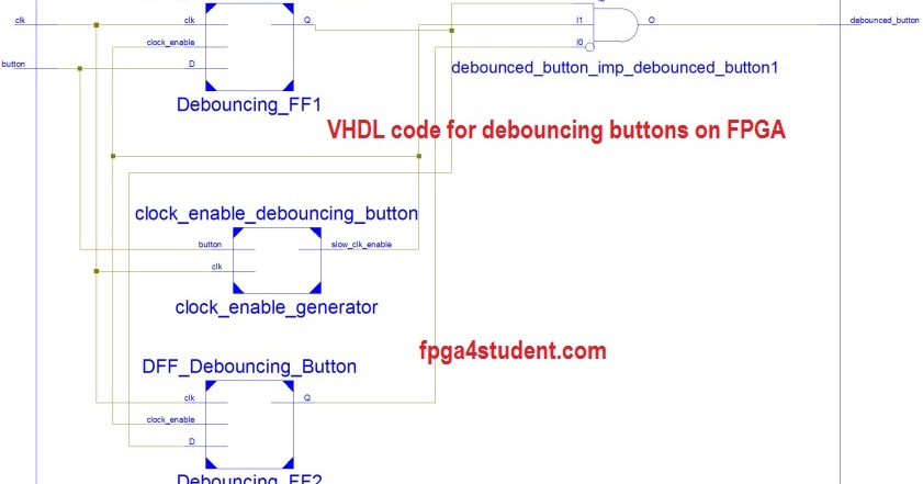 VHDL code for debouncing buttons on FPGA