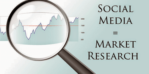 Social Media Market Research