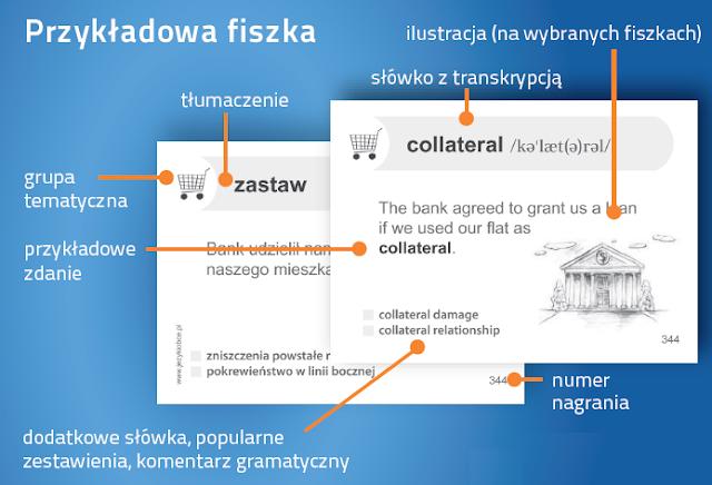 fiszki słówka