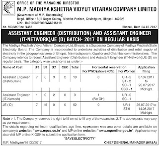 MPMKVVCL Assistant Engineer Jobs Recruitment