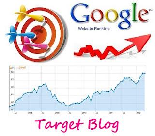 Tips Blogging Yang Harus Anda Lakukan Untuk Kedepannya