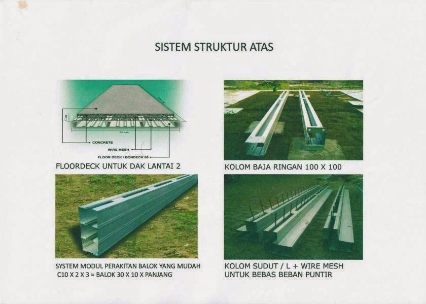 Sistim Struktur Atas