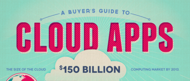 Guide To Cloud Apps [Infographic]