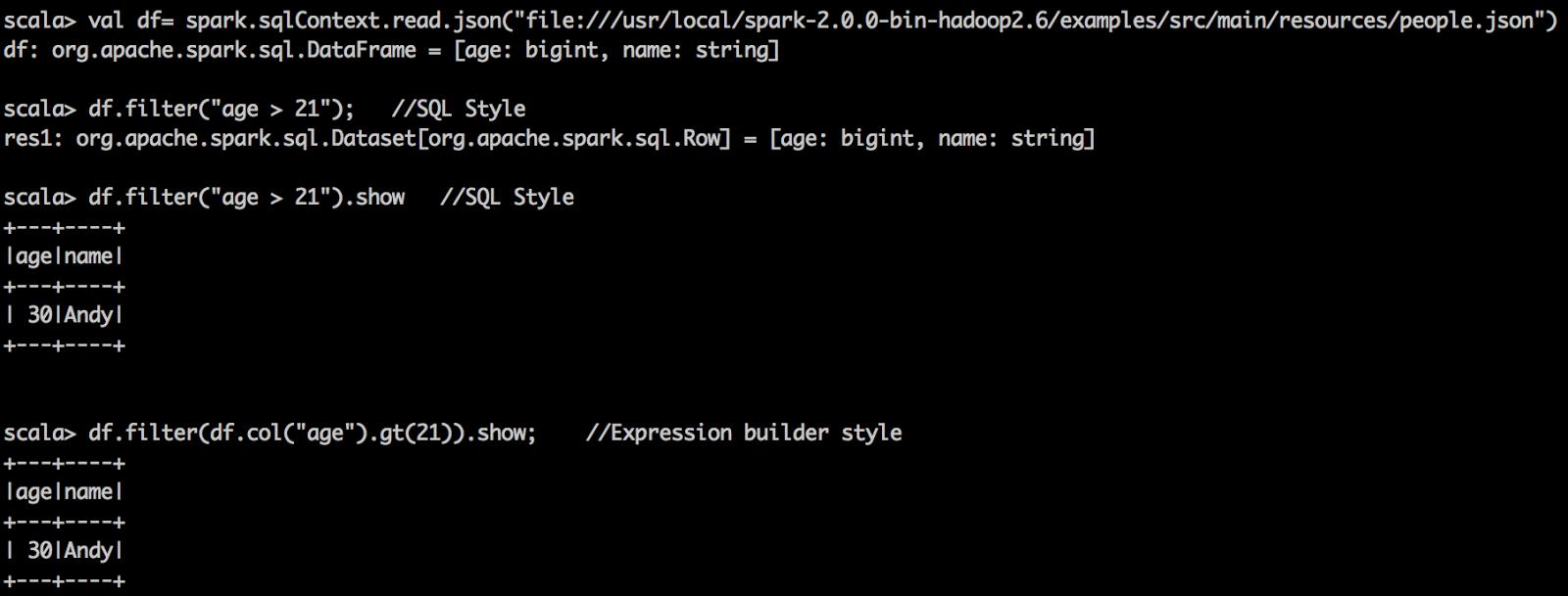 Apache Spark : RDD vs DataFrame vs Dataset