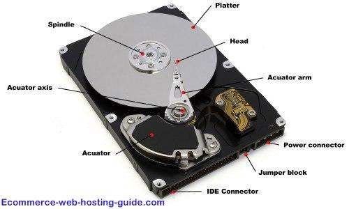 disk drive diagram farmall super a final drive diagram
