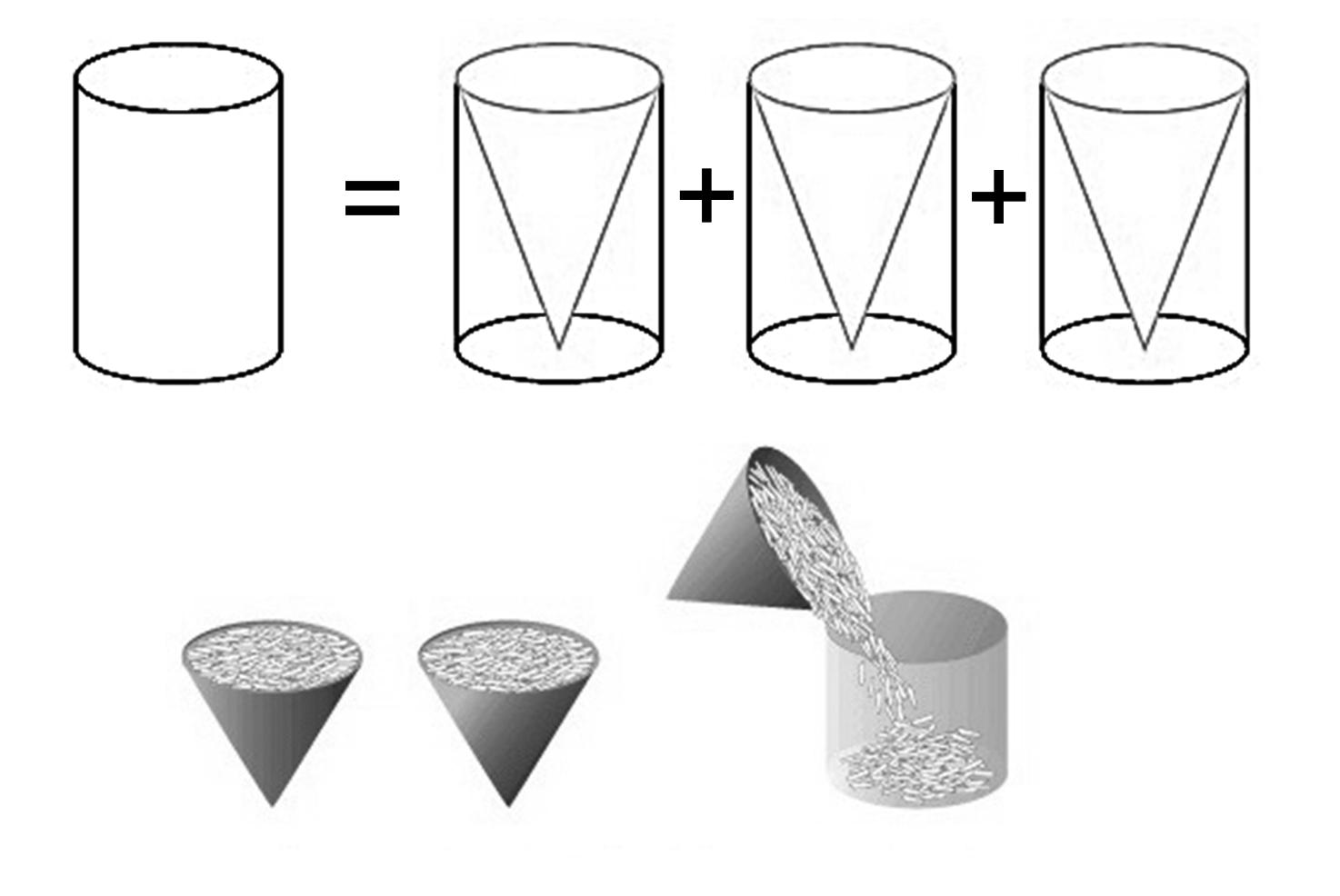 Median Don Steward Mathematics Teaching Cone Volume