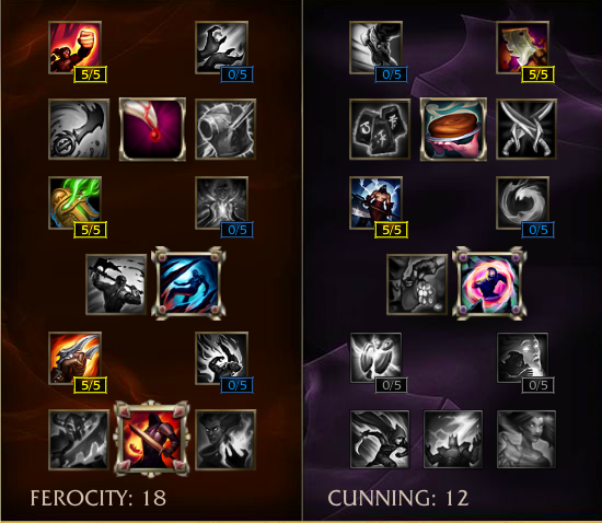 Miss fortune masteries s6