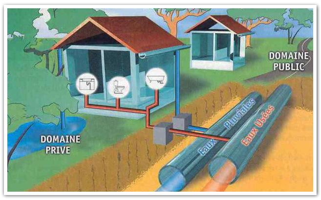 كتاب تصميم شبكات الصرف الصحي pdf