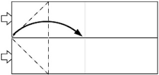 Bước 5: Từ vị trí 2 mũi tên trắng, mở tờ giấy ra, kéo và gấp vào trong rồi làm phẳng tờ giấy xuống.