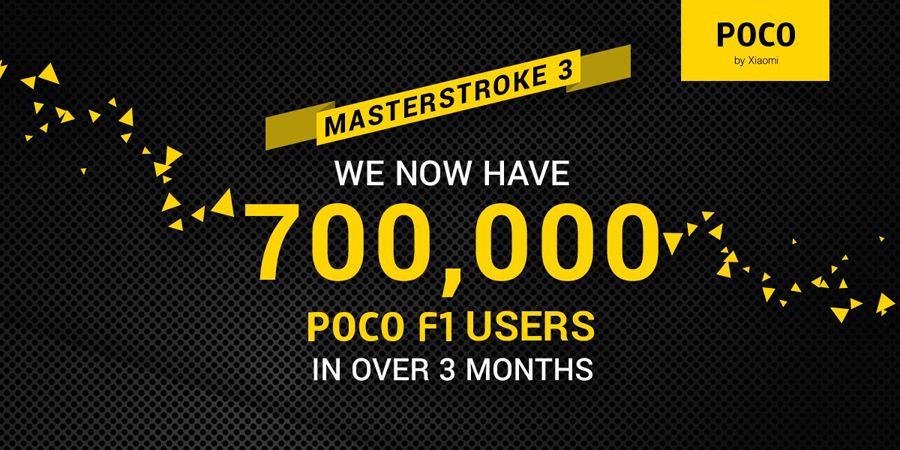 Pocophone F1 Berhasil Terjual Sebanyak 70.000 Unit Dalam Waktu 3 Bulan
