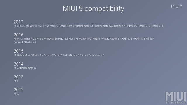 Xiaomi announces MIUI 9 stable update: Features and compatible devices