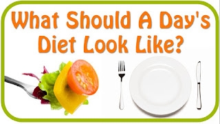 Importance of Eating Healthy Food in Breakfast, Lunch and Dinner