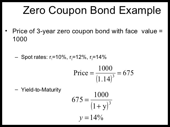 What is an example of a zero coupon bond / Google adwords coupon 2018
