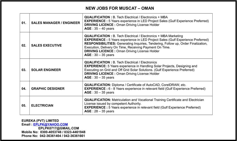 Electrical Engineer Jobs At Tr Engineering Consultancy Oman