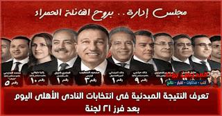 نتيجة انتخابات النادى الأهلى اليوم بعد فرز 21 لجنة