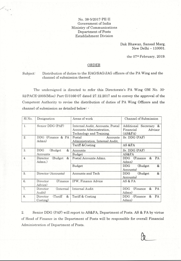 Distribution of duties to the HAG/SAG/JAG officers of the PA Wing