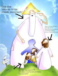 Resultado de imagen para transfiguracion
