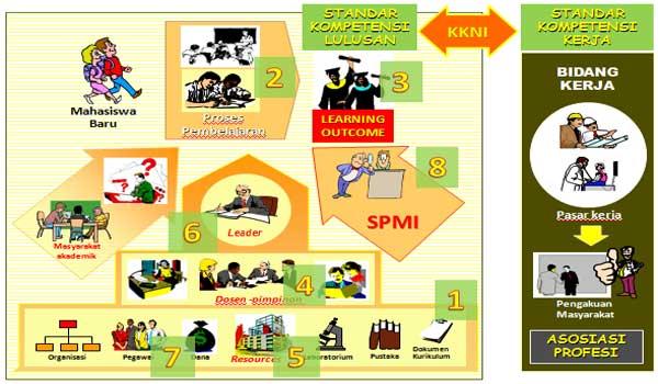 Download Lengkap Contoh KI KD SMP MTs Kelas 7 8 9 Kurikulum 2013