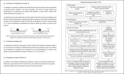 Comparación metodos de diseño PCA y AASHTO