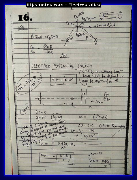 Electrostatics Notes IITJEE