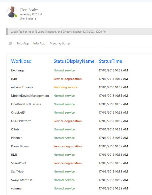 Glen's Exchange and Office 365 Dev Blog: Using Message and