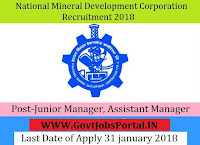 National Mineral Development Corporation Recruitment 2018 – 163 Junior Manager, Assistant Manager