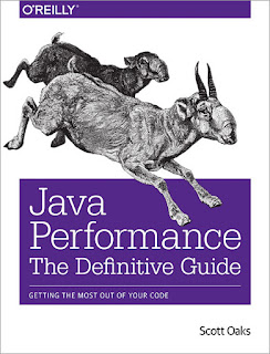 Learn Java Book