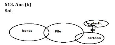 Reasoning Quiz for SBI Clerk Prelims_110.1