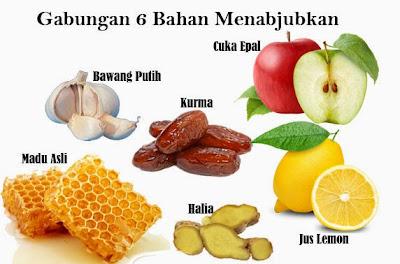Pati HerbaMadu: Resepi Kolesterol dan Jantung Sihat