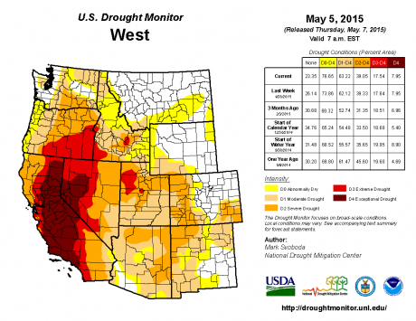 U.S. Drought Monitor, May 5, 2015