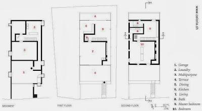 Plano arquitectónico de plantas de la casa