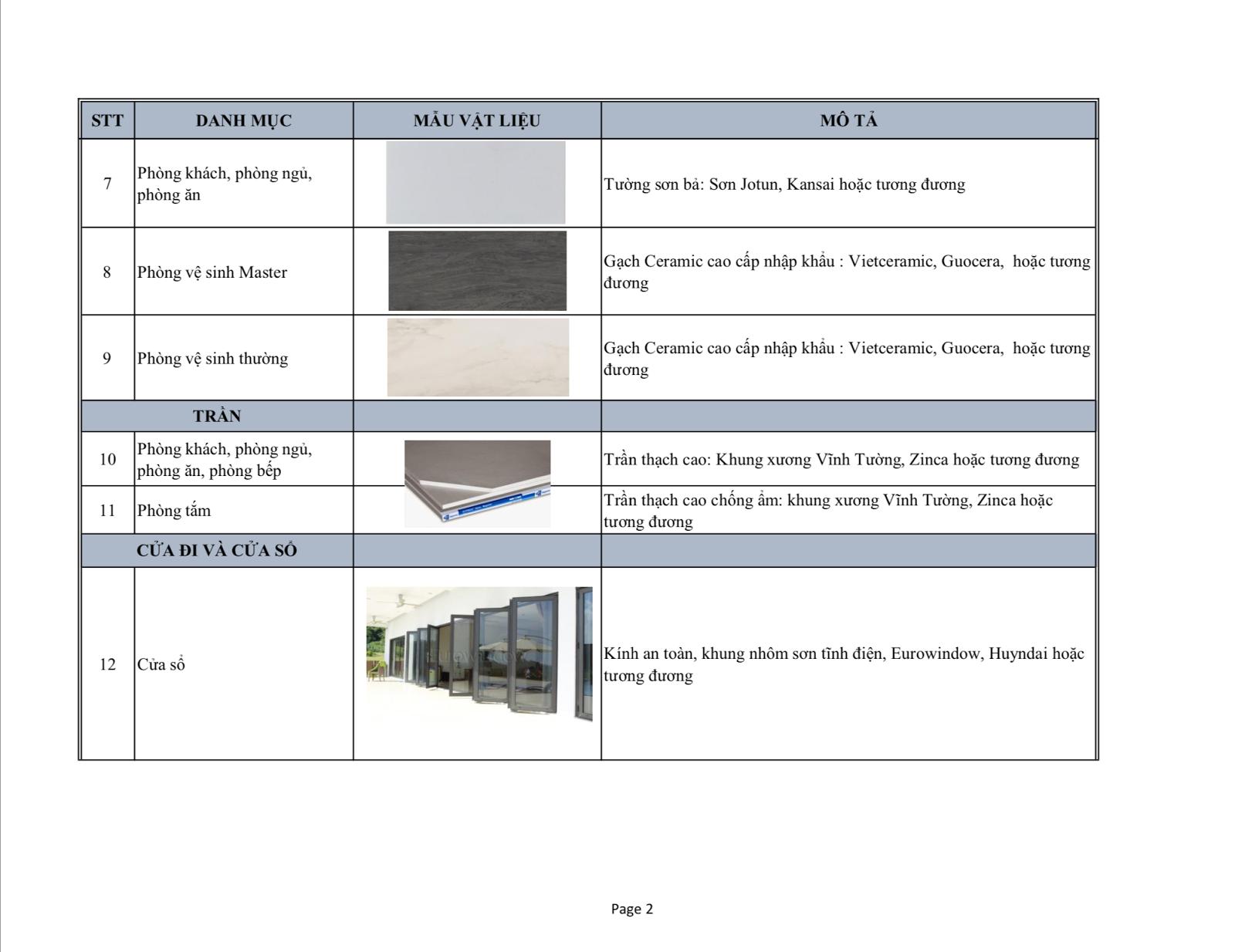 Vật liệu bàn giao dự án Hinode City