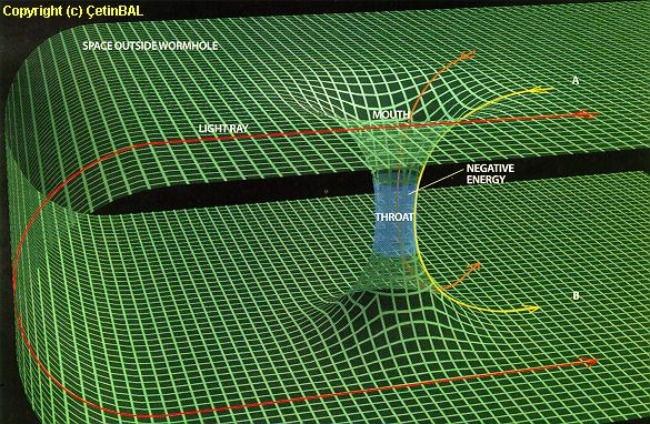 black hole white hole theory - photo #26