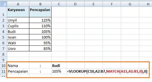 Contoh Formula VLOOKUP MATCH