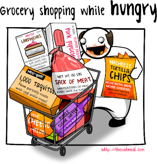 grocery shopping while hungry