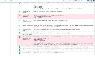 Cara mengatasi DNS Server EROR di Webmaster