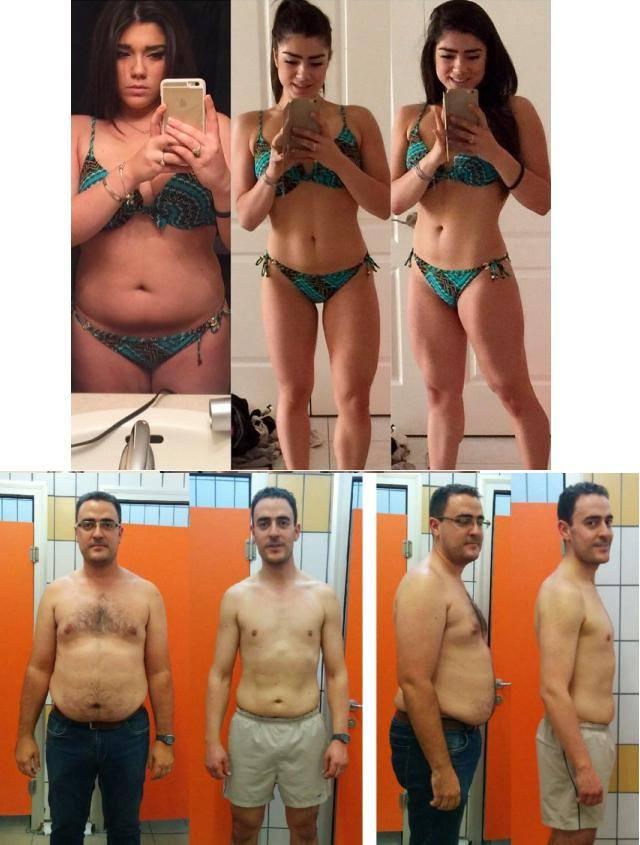 ¿Te gustaría lograr resultados como estos?